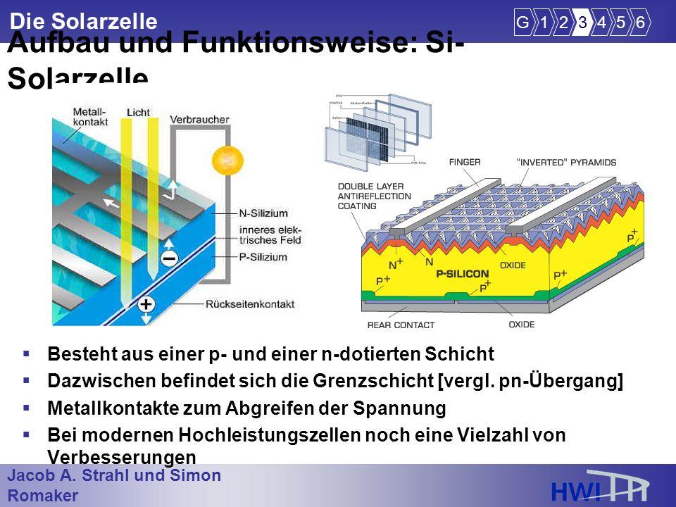 Jacob A. Strahl und Simon Romaker im Wintersemester 2005/2006 Die Solarzelle Aufbau und Funktionsweise: Si- Solarzelle G123456 Besteht aus einer p- un