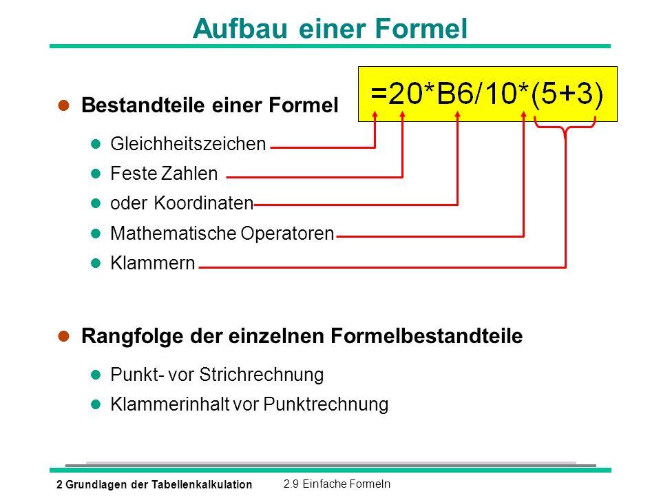 2 Grundlagen der Tabellenkalkulation2.9 Einfache Formeln Aufbau einer Formel l Bestandteile einer Formel l Gleichheitszeichen l Feste Zahlen l oderKoo