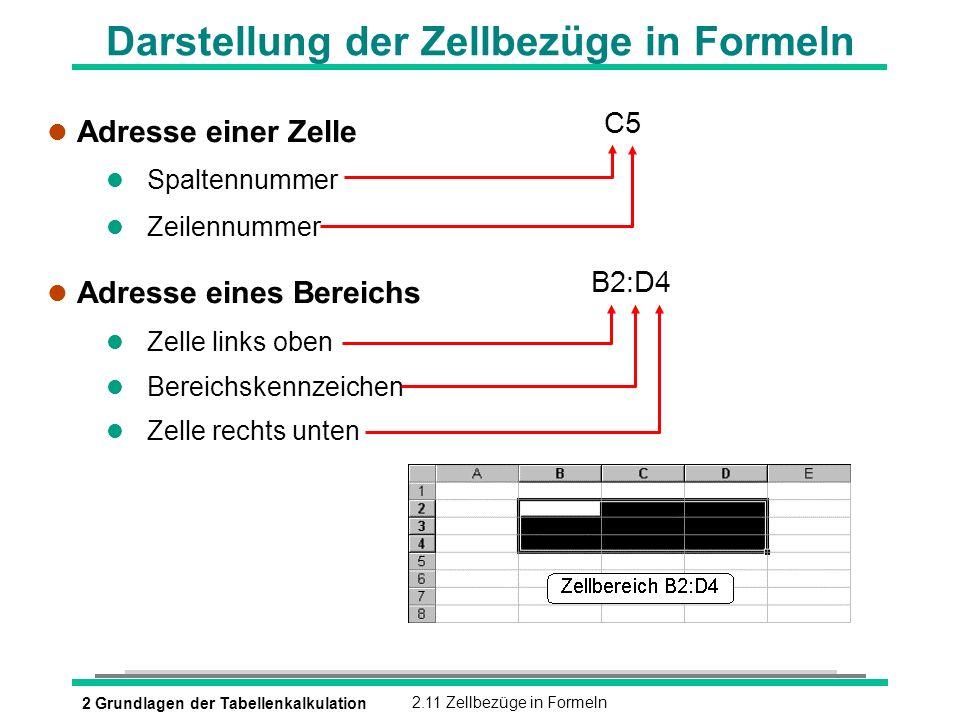 2 Grundlagen der Tabellenkalkulation2.11 Zellbezüge in Formeln Darstellung der Zellbezüge in Formeln l Adresse einer Zelle l Spaltennummer l Zeilennum