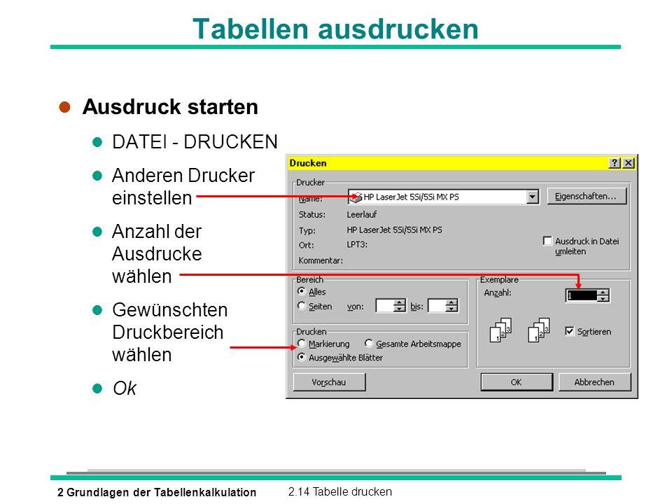 2 Grundlagen der Tabellenkalkulation2.14 Tabelle drucken Tabellen ausdrucken l Ausdruck starten l DATEI - DRUCKEN l Anderen Drucker einstellen l Anzah