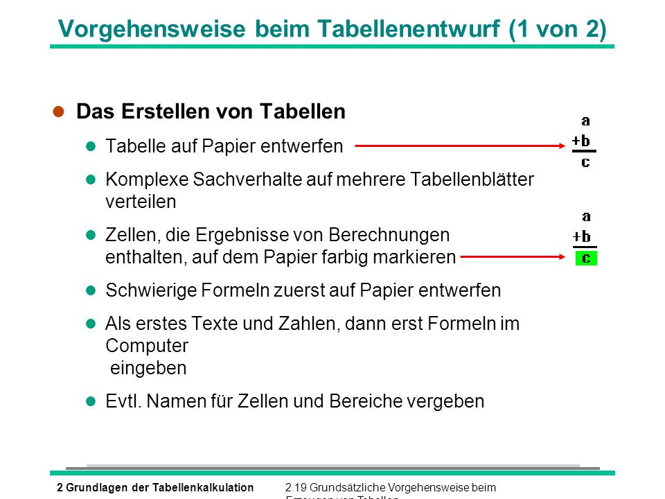 2 Grundlagen der Tabellenkalkulation2.19 Grundsätzliche Vorgehensweise beim Erzeugen von Tabellen Vorgehensweise beim Tabellenentwurf (1 von 2) l Das
