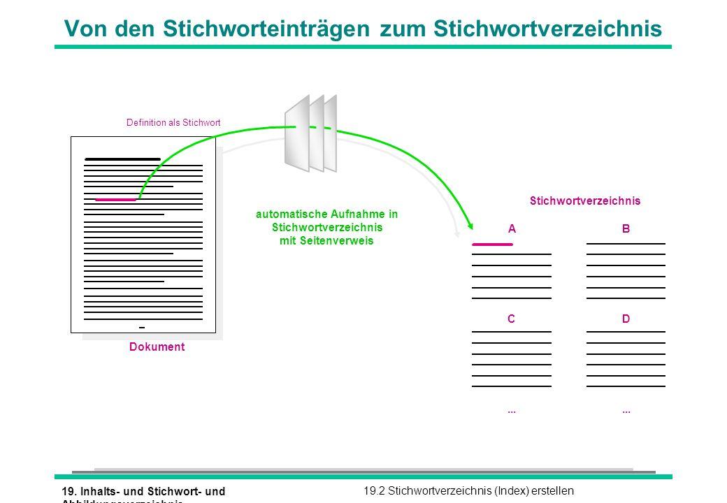 19. Inhalts- und Stichwort- und Abbildungsverzeichnis 19.2 Stichwortverzeichnis (Index) erstellen Von den Stichworteinträgen zum Stichwortverzeichnis