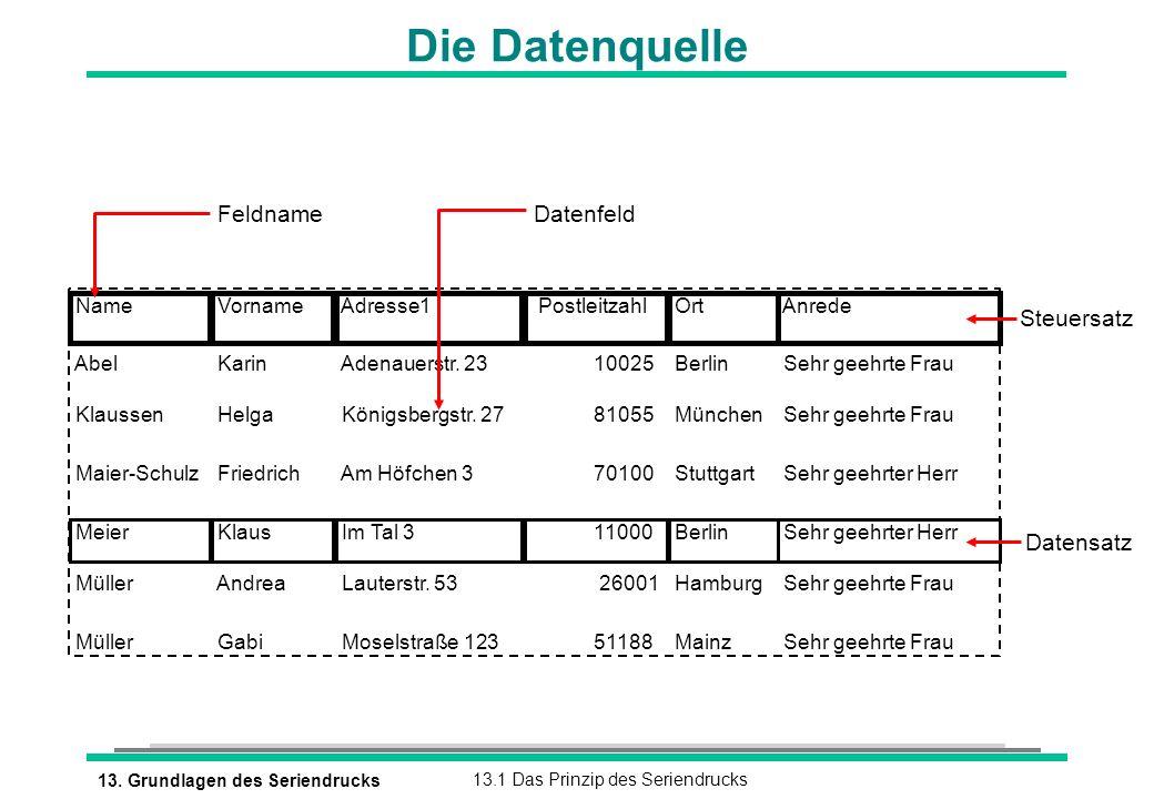 13. Grundlagen des Seriendrucks13.1 Das Prinzip des Seriendrucks Die Datenquelle FeldnameDatenfeld Steuersatz Datensatz Name Vorname Adresse1 Postleit