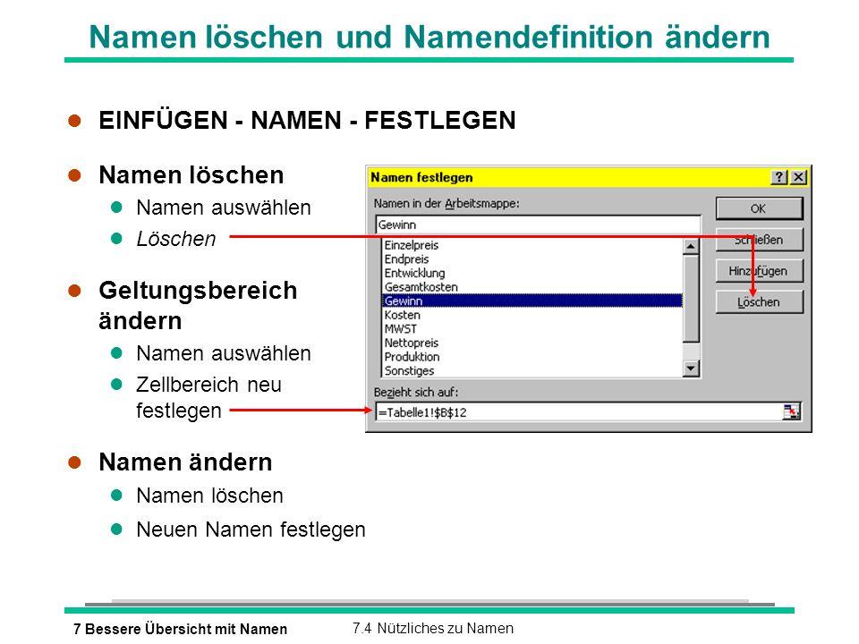 7 Bessere Übersicht mit Namen7.4 Nützliches zu Namen Namen löschen und Namendefinition ändern l EINFÜGEN - NAMEN - FESTLEGEN l Namen löschen l Namen auswählen l Löschen l Geltungsbereich ändern l Namen auswählen l Zellbereich neu festlegen l Namen ändern l Namen löschen l Neuen Namen festlegen