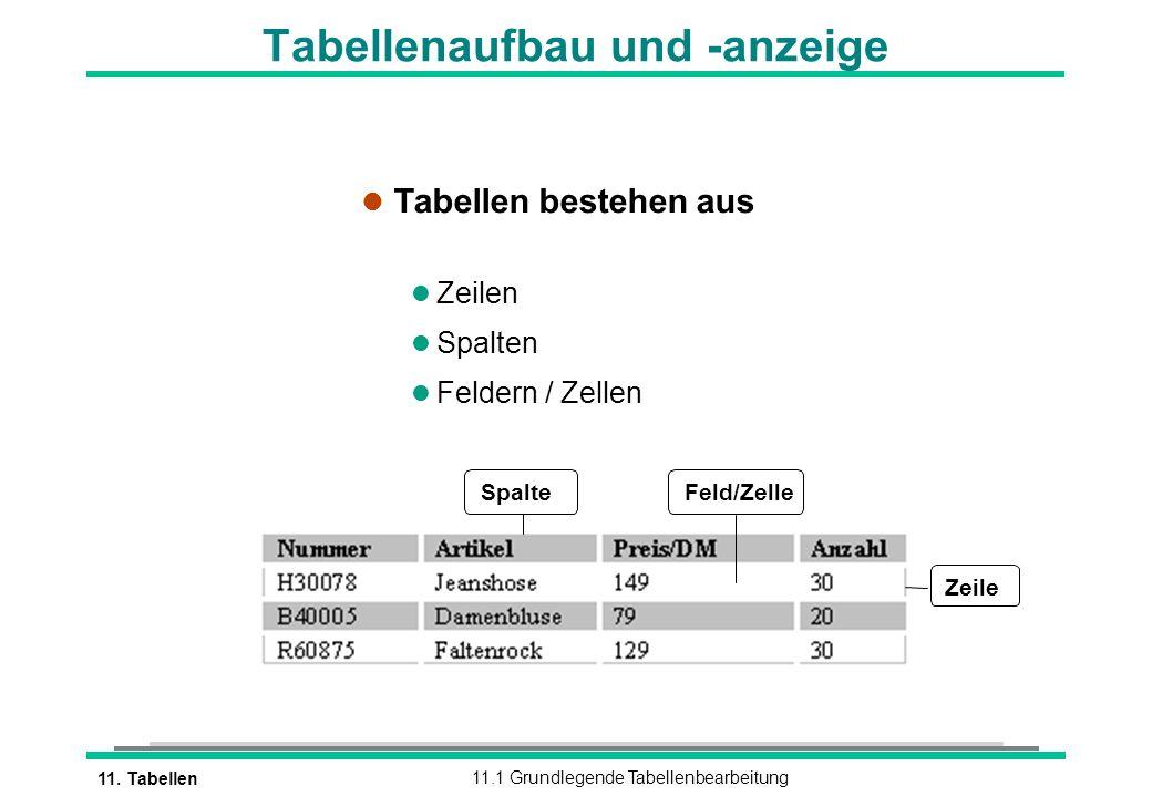 11. Tabellen11.1 Grundlegende Tabellenbearbeitung Feld/ZelleSpalte Zeile l Tabellen bestehen aus l Zeilen l Spalten l Feldern / Zellen Tabellenaufbau