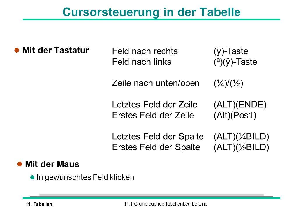 11. Tabellen11.1 Grundlegende Tabellenbearbeitung Cursorsteuerung in der Tabelle l Mit der Tastatur Feld nach rechts(ÿ)-Taste Feld nach links(ª)(ÿ)-Ta