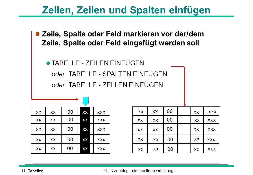 11. Tabellen11.1 Grundlegende Tabellenbearbeitung Zellen, Zeilen und Spalten einfügen l Zeile, Spalte oder Feld markieren vor der/dem Zeile, Spalte od
