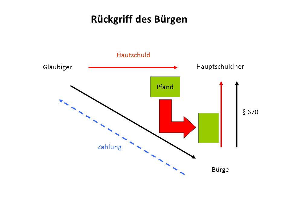 Gläubiger Hauptschuldner Bürge Pfand Hautschuld § 670 Zahlung Rückgriff des Bürgen