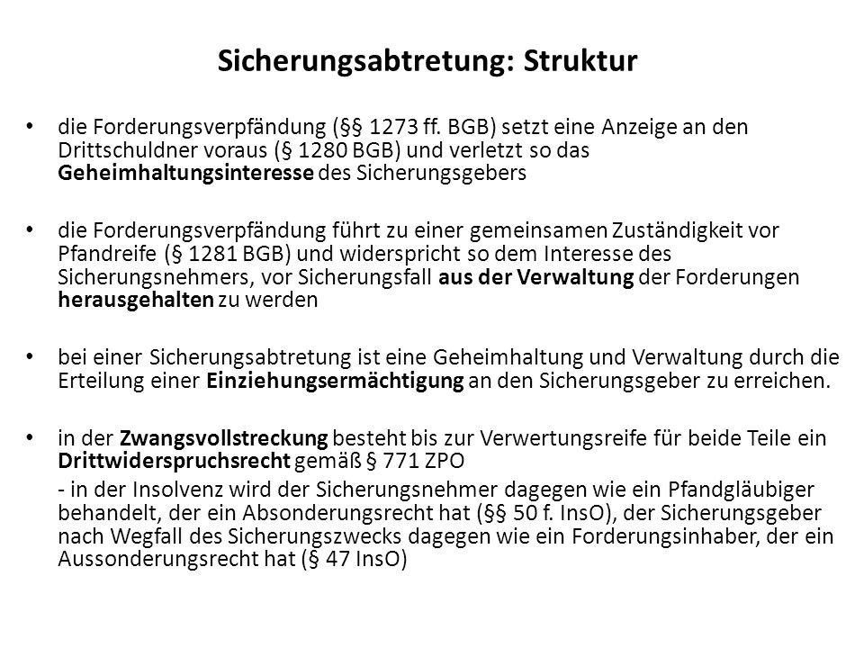 Sicherungsabtretung: Struktur die Forderungsverpfändung (§§ 1273 ff. BGB) setzt eine Anzeige an den Drittschuldner voraus (§ 1280 BGB) und verletzt so