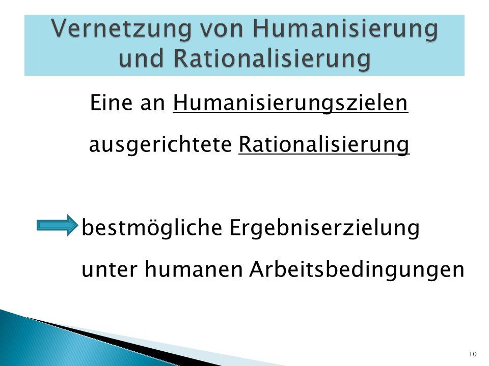 Eine an Humanisierungszielen ausgerichtete Rationalisierung bestmögliche Ergebniserzielung unter humanen Arbeitsbedingungen 10