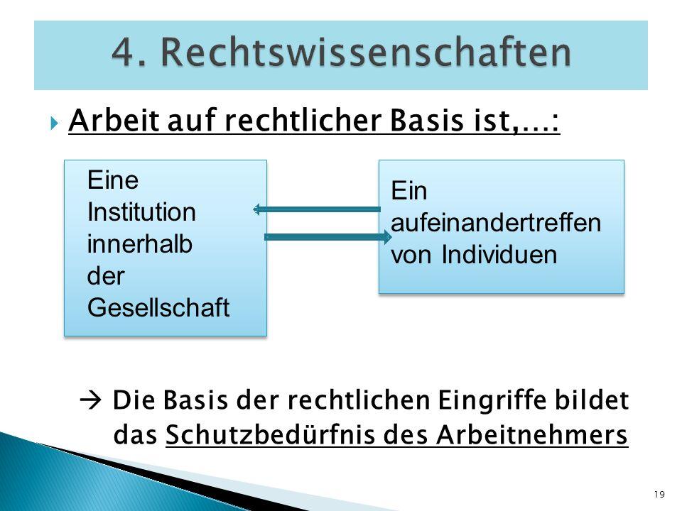 Arbeit auf rechtlicher Basis ist,…: Die Basis der rechtlichen Eingriffe bildet das Schutzbedürfnis des Arbeitnehmers 4. Rechtswissenschaften 19 Eine I