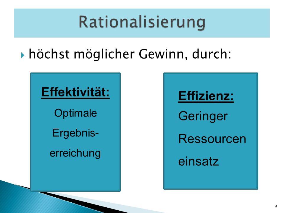 höchst möglicher Gewinn, durch: 9 Effektivität: Optimale Ergebnis- erreichung Effizienz: Geringer Ressourcen einsatz