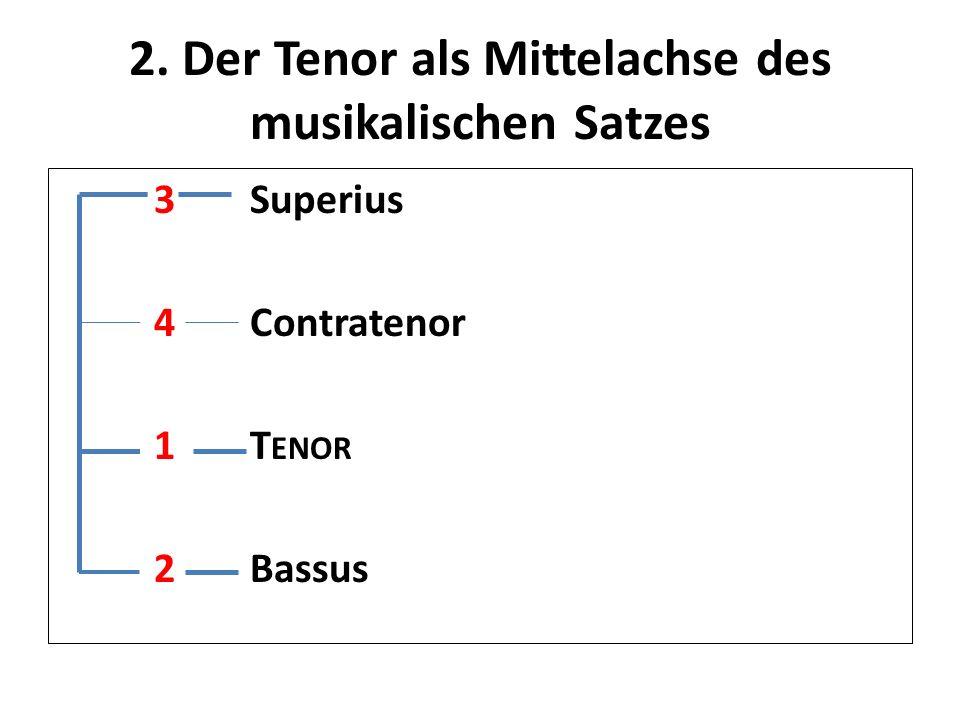2. Der Tenor als Mittelachse des musikalischen Satzes 3Superius 4Contratenor 1T ENOR 2Bassus
