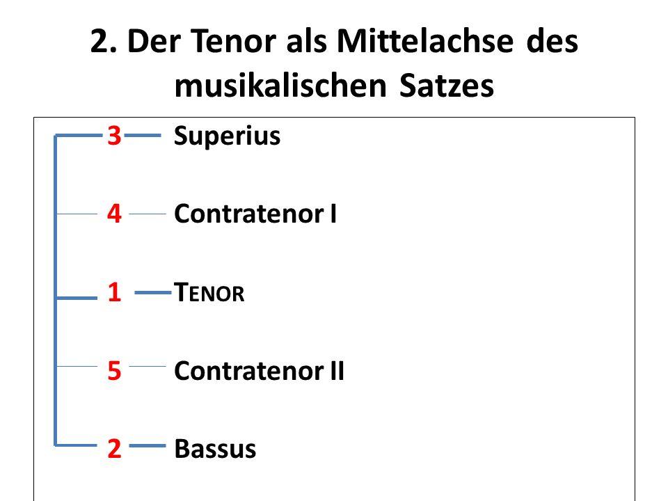 2. Der Tenor als Mittelachse des musikalischen Satzes 3Superius 4Contratenor I 1T ENOR 5Contratenor II 2Bassus