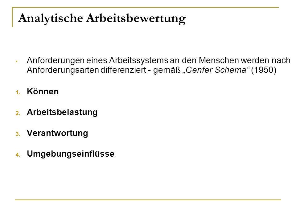 Analytische Arbeitsbewertung Anforderungen eines Arbeitssystems an den Menschen werden nach Anforderungsarten differenziert - gemäß Genfer Schema (195