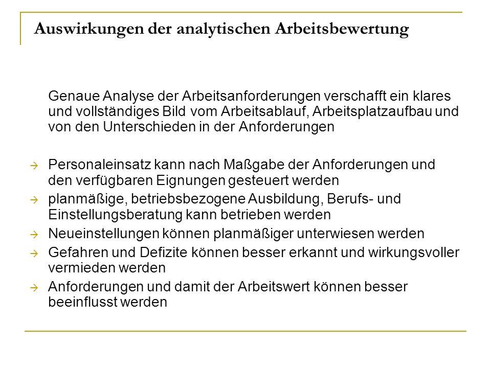 Auswirkungen der analytischen Arbeitsbewertung Genaue Analyse der Arbeitsanforderungen verschafft ein klares und vollständiges Bild vom Arbeitsablauf,