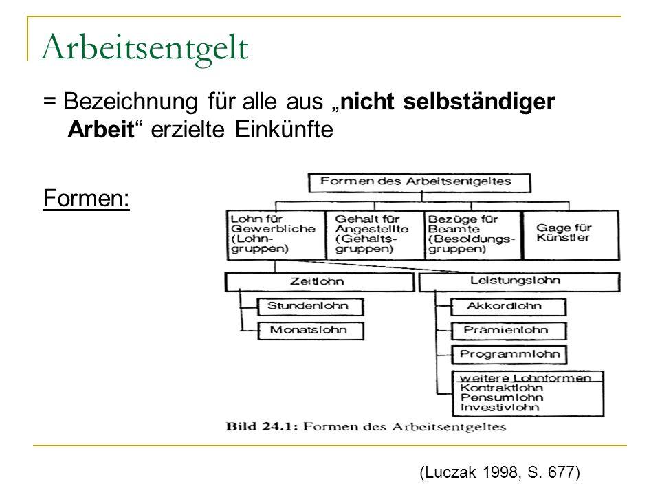 Arbeitsentgelt = Bezeichnung für alle aus nicht selbständiger Arbeit erzielte Einkünfte Formen: (Luczak 1998, S. 677)