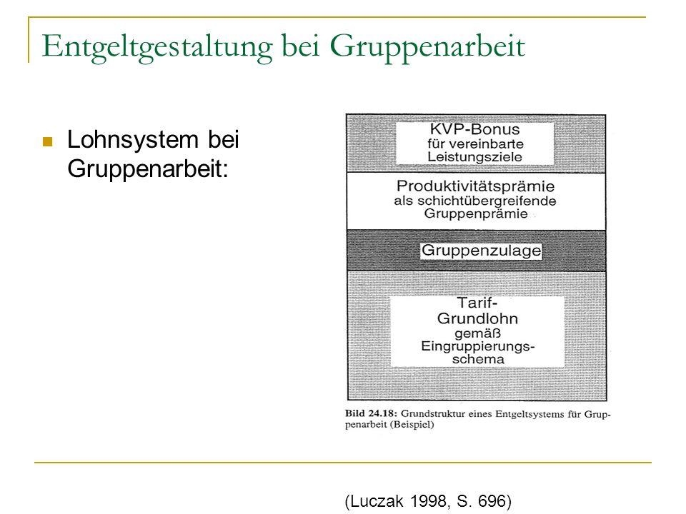Entgeltgestaltung bei Gruppenarbeit Lohnsystem bei Gruppenarbeit: (Luczak 1998, S. 696)