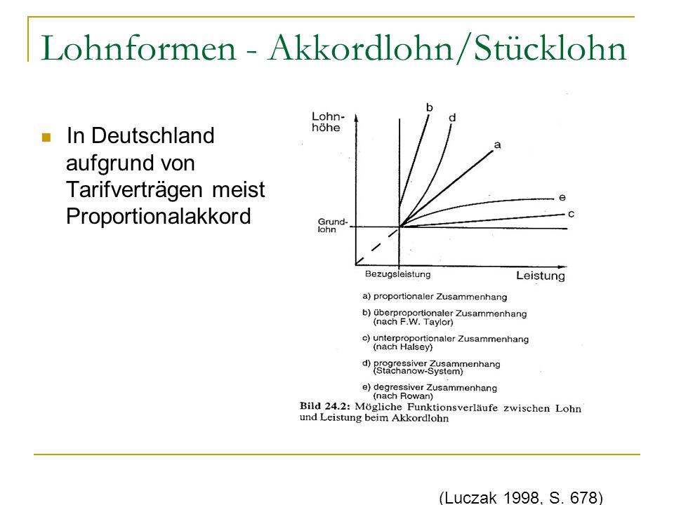 Lohnformen - Akkordlohn/Stücklohn In Deutschland aufgrund von Tarifverträgen meist Proportionalakkord (Luczak 1998, S. 678)