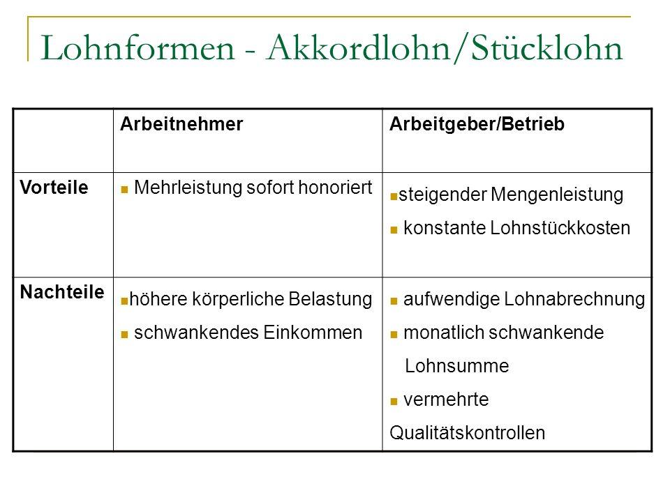 Summarische Arbeitsbewertung Lohngruppenverfahren (Stufung) Arbeiten werden in eine definierte Lohngruppenskala, die nach Anforderungen gestuft ist eingeordnet Unterschiedliche Beschreibungsweisen durch: - allgemeine Begriffe - Normtätigkeiten - Richtbeispiele mit überbetrieblicher Gültigkeit