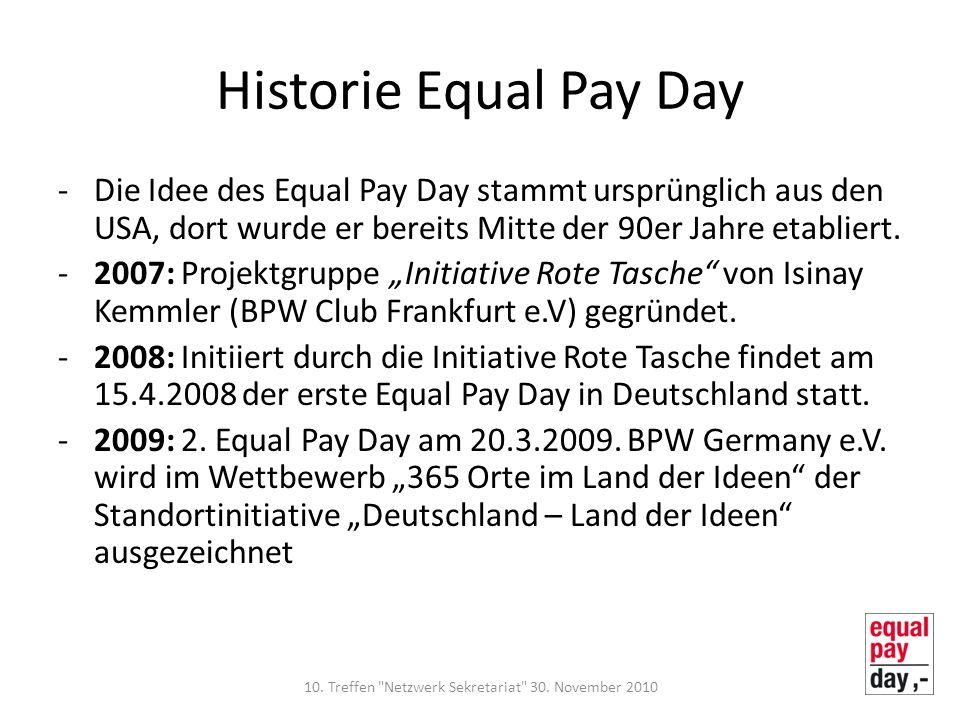 Historie Equal Pay Day -Die Idee des Equal Pay Day stammt ursprünglich aus den USA, dort wurde er bereits Mitte der 90er Jahre etabliert. -2007: Proje