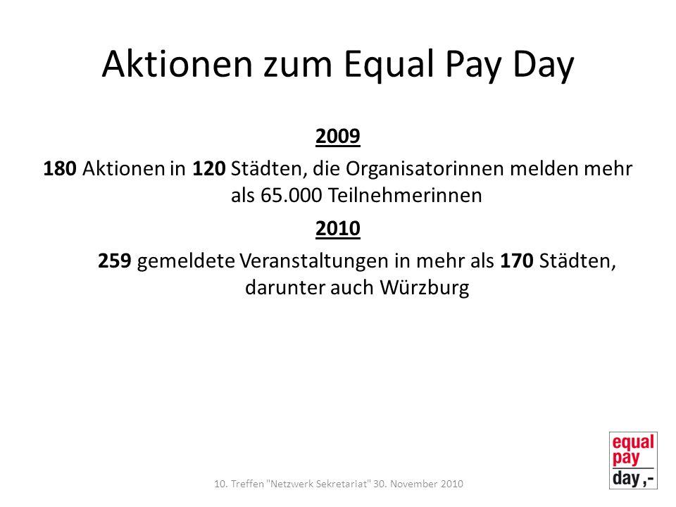 Aktionen zum Equal Pay Day 2009 180 Aktionen in 120 Städten, die Organisatorinnen melden mehr als 65.000 Teilnehmerinnen 2010 259 gemeldete Veranstalt