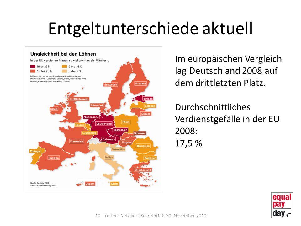 Entgeltunterschiede aktuell Im europäischen Vergleich lag Deutschland 2008 auf dem drittletzten Platz. Durchschnittliches Verdienstgefälle in der EU 2