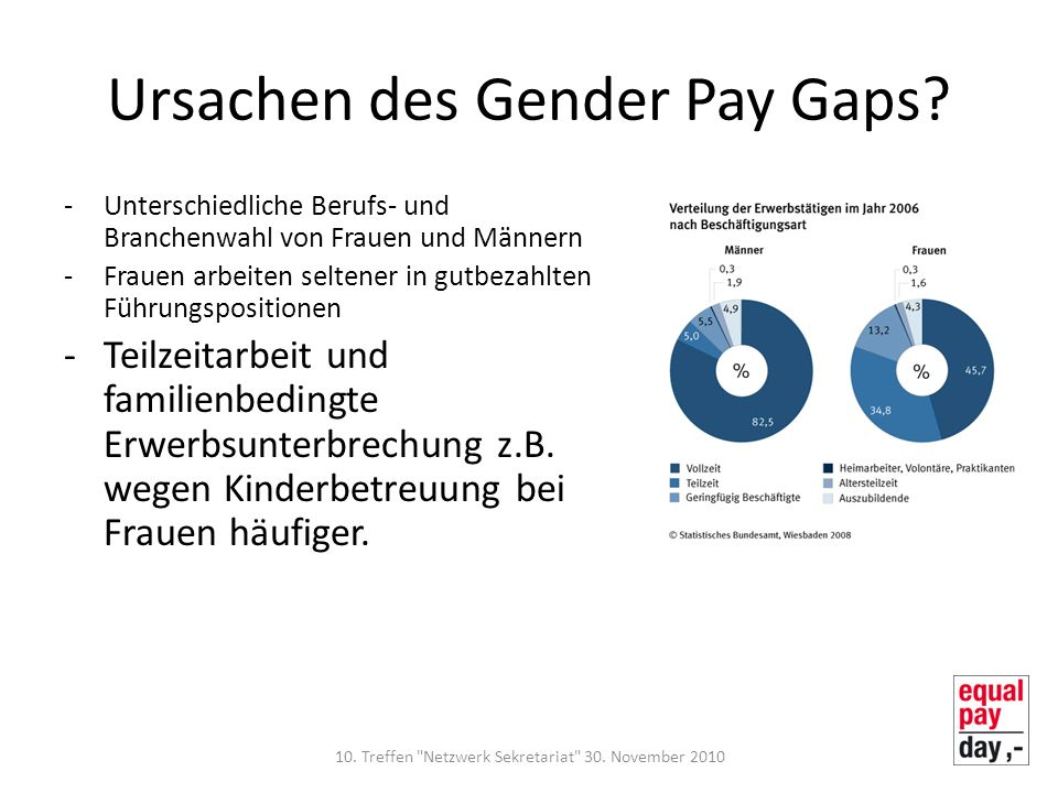 Trier 2010 Informationsausstellung zum Equal Pay Day durch das Sekretärinnen-Netzwerk der Universität Trier (22.