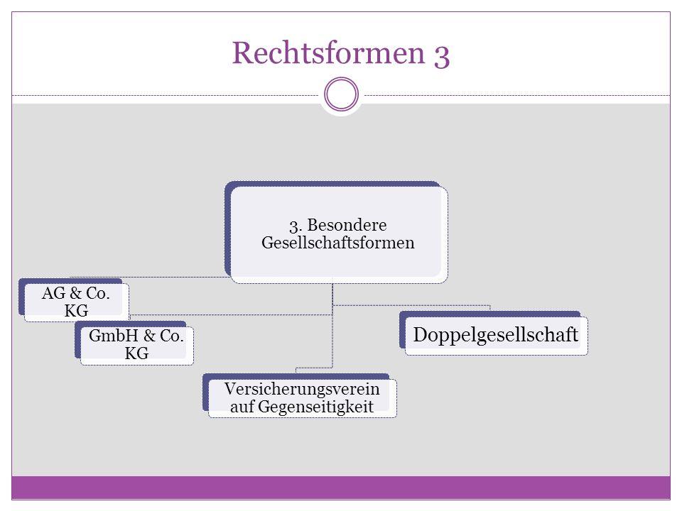 Rechtsformen 3 3. Besondere Gesellschaftsformen AG & Co. KG GmbH & Co. KG Versicherungsverein auf Gegenseitigkeit Doppelgesellschaft