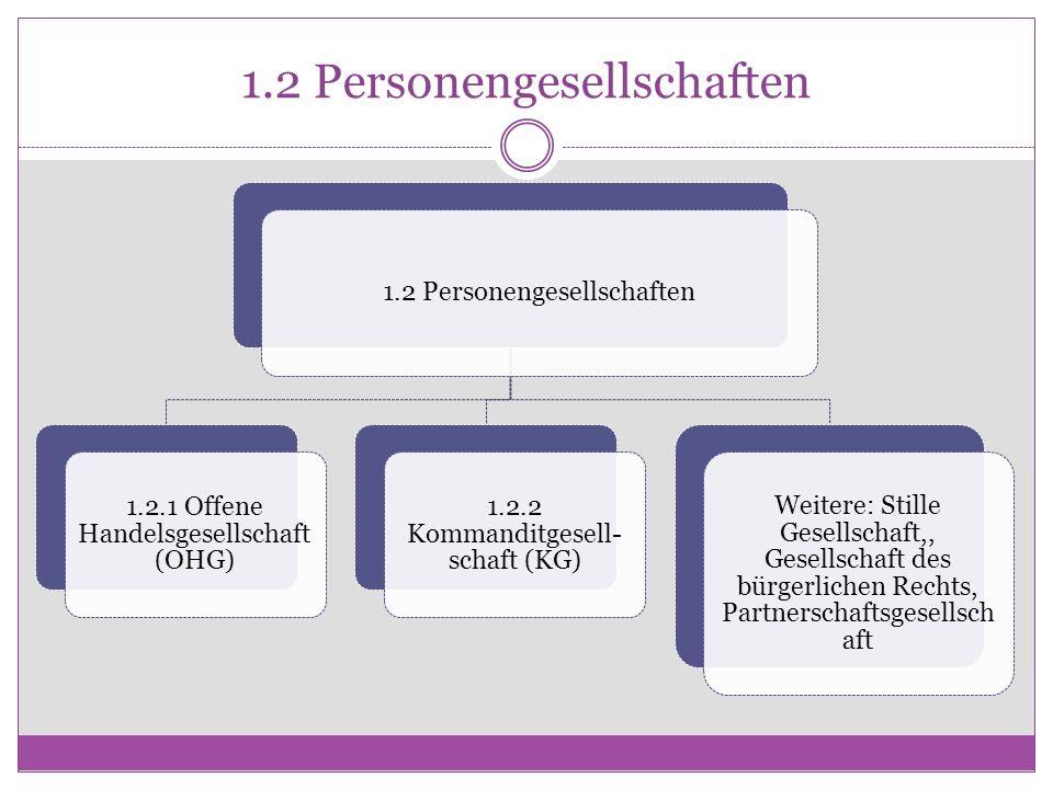 1.2 Personengesellschaften 1.2.1 Offene Handelsgesellschaft (OHG) 1.2.2 Kommanditgesell- schaft (KG) Weitere: Stille Gesellschaft,, Gesellschaft des b
