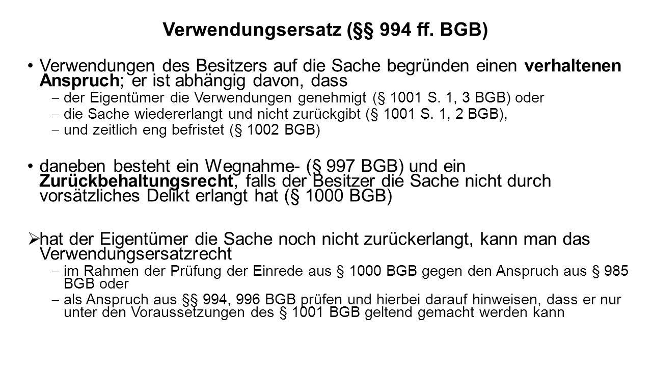 Verwendungsersatz (§§ 994 ff.