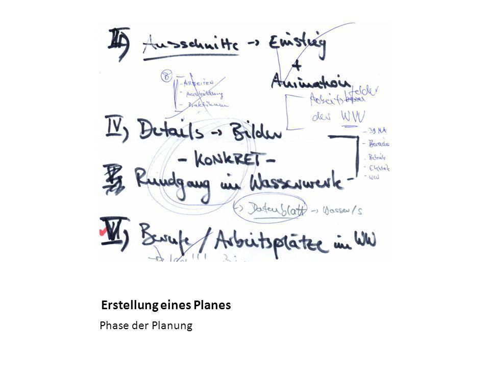 Vorüberlegung für das Schaubild Phase der Planung