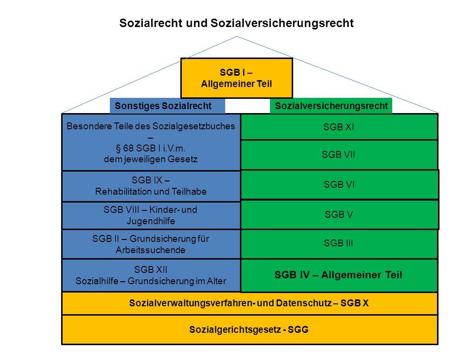 Sozialrecht und Sozialversicherungsrecht Sozialgerichtsgesetz - SGG Sozialverwaltungsverfahren- und Datenschutz – SGB X SGB IV – Allgemeiner Teil SGB