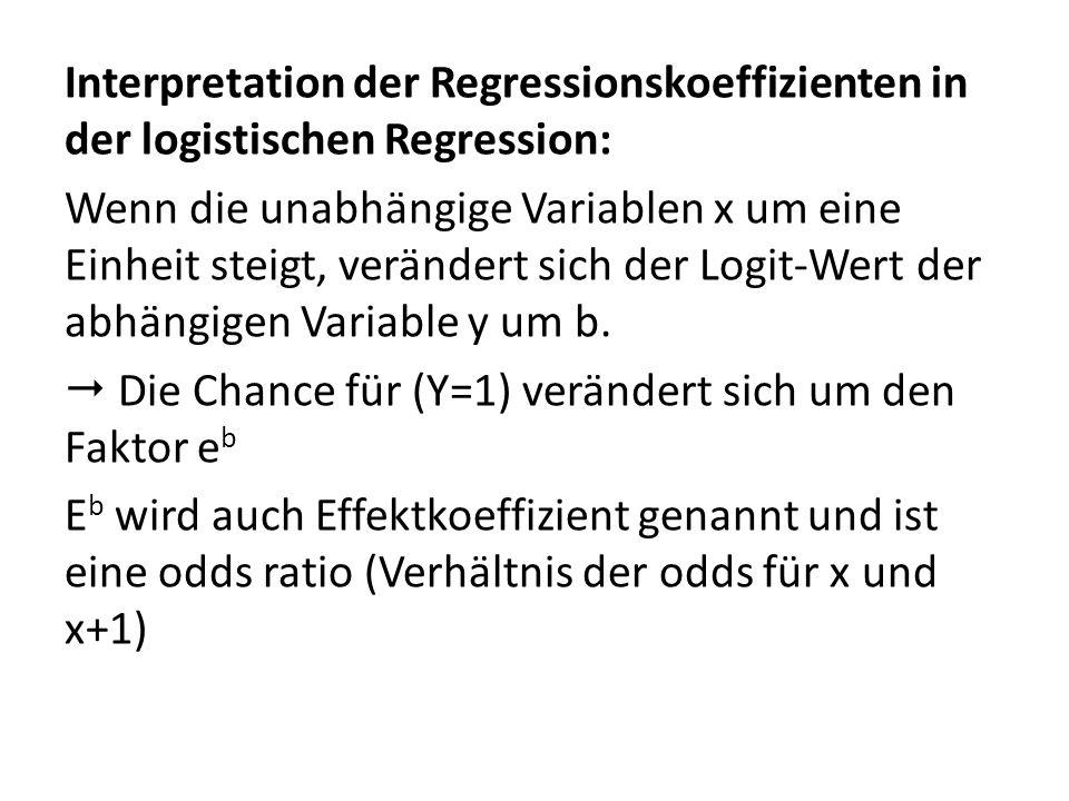 Interpretation der Regressionskoeffizienten in der logistischen Regression: Wenn die unabhängige Variablen x um eine Einheit steigt, verändert sich de