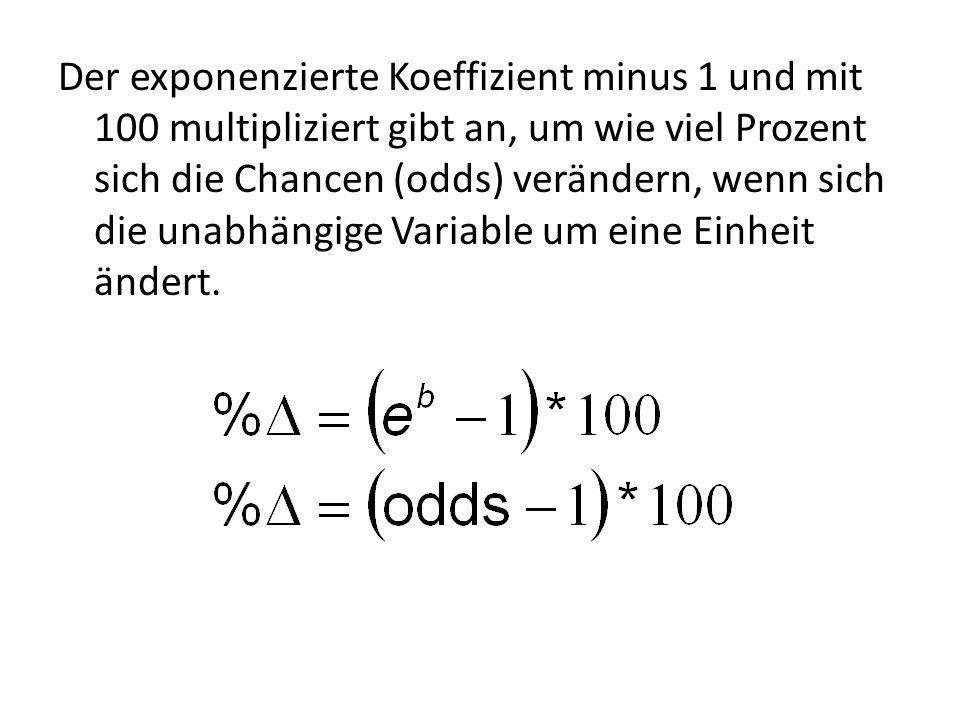 Der exponenzierte Koeffizient minus 1 und mit 100 multipliziert gibt an, um wie viel Prozent sich die Chancen (odds) verändern, wenn sich die unabhäng