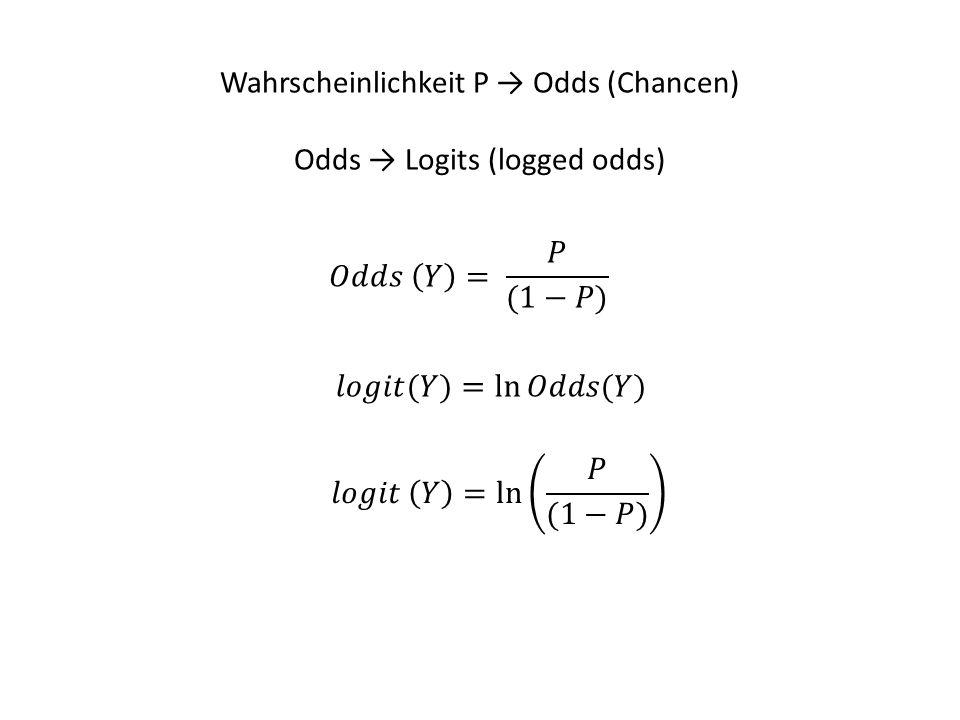 Wahrscheinlichkeit P Odds (Chancen) Odds Logits (logged odds)