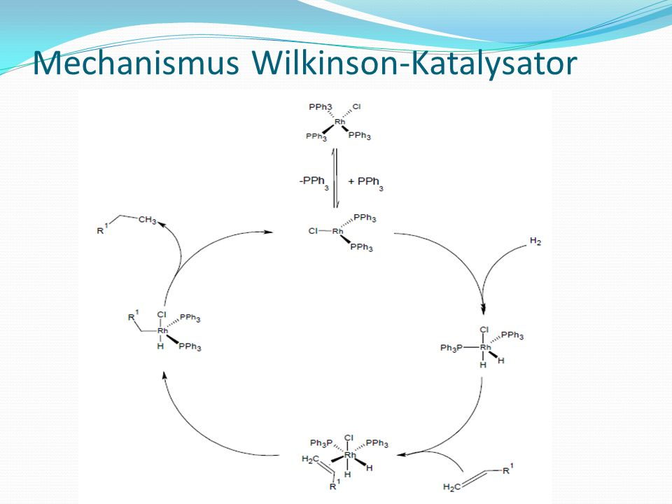 Homogene Katalyse: Diimid Reduktion von Alkenen zu Alkanen In situ erzeugt aus Hydrazin mit H2O2 in Gegenwart von Cu(II)-Ionen Reaktion verläuft über cyclischen Übergangszustand