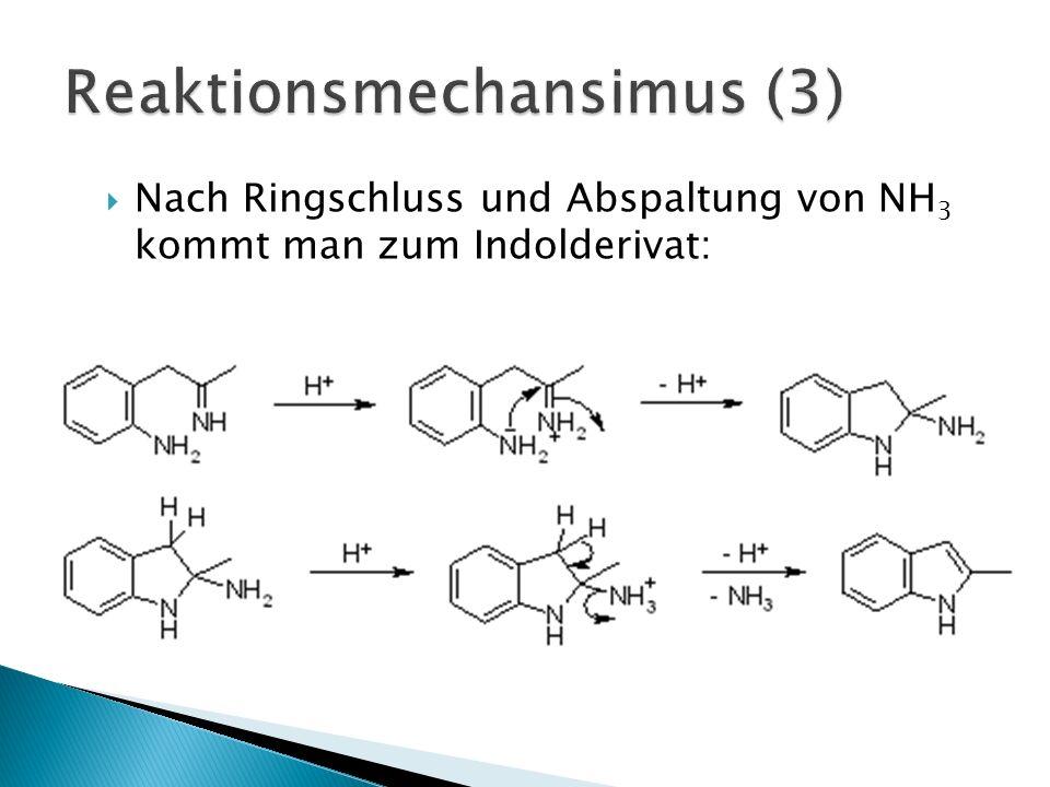+ ZnCl 2 180°C Schmerzmittel gegen rheumatische Erkrankungen Indometacin