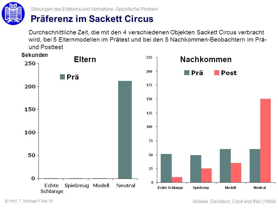 Störungen des Erlebens und Verhaltens- Spezifische Phobien Sekunden Durchschnittliche Zeit, die mit den 4 verschiedenen Objekten Sackett Circus verbra