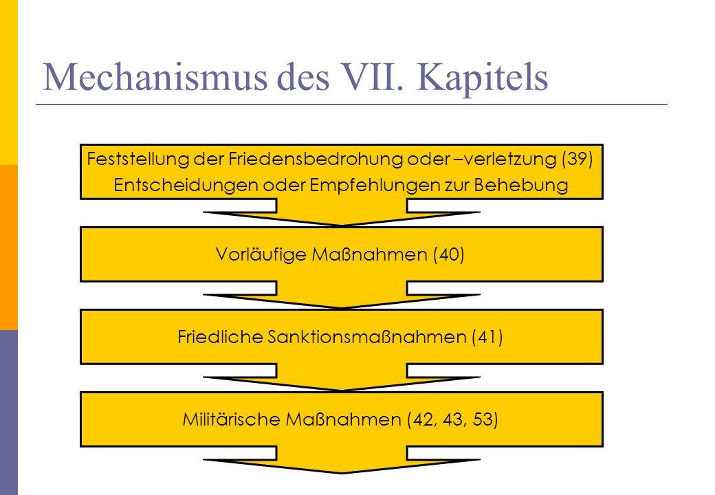 Mechanismus des VII. Kapitels 59 Feststellung der Friedensbedrohung oder –verletzung (39) Entscheidungen oder Empfehlungen zur Behebung Vorläufige Maß