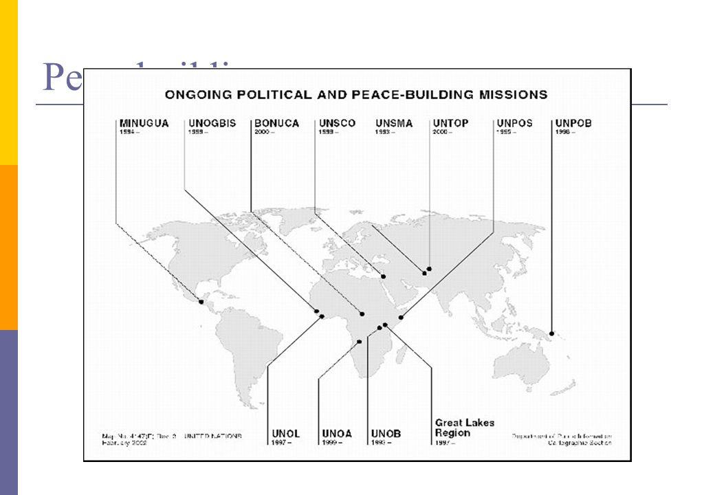 Peacebuilding 70