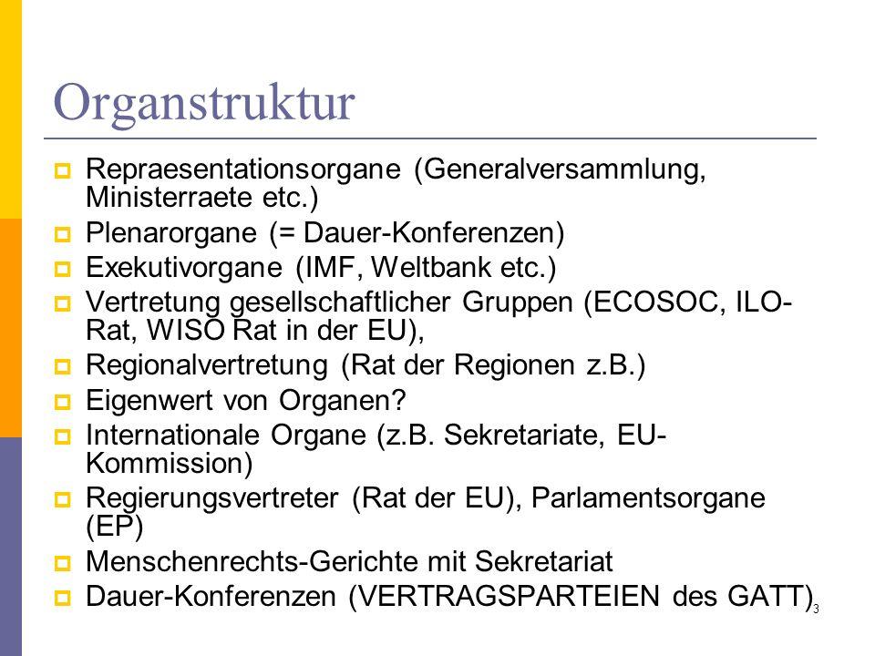 Organstruktur Repraesentationsorgane (Generalversammlung, Ministerraete etc.) Plenarorgane (= Dauer-Konferenzen) Exekutivorgane (IMF, Weltbank etc.) V