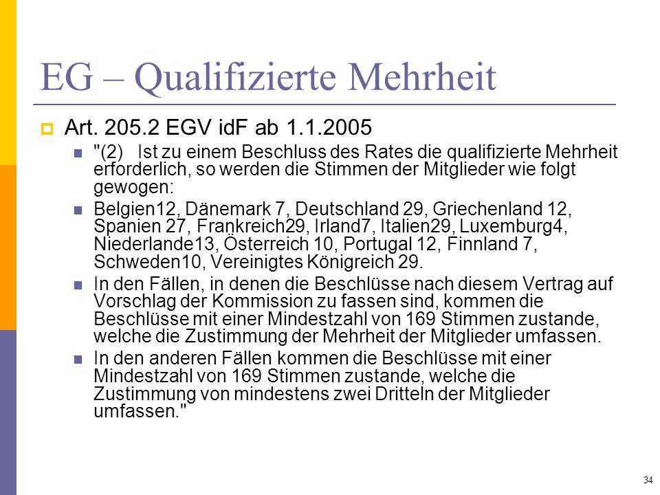 EG – Qualifizierte Mehrheit Art. 205.2 EGV idF ab 1.1.2005
