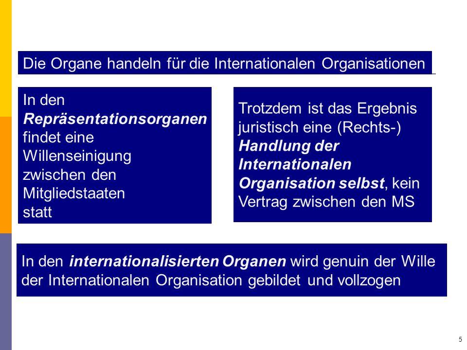 Natur der Organe 5 Die Organe handeln für die Internationalen Organisationen In den Repräsentationsorganen findet eine Willenseinigung zwischen den Mi