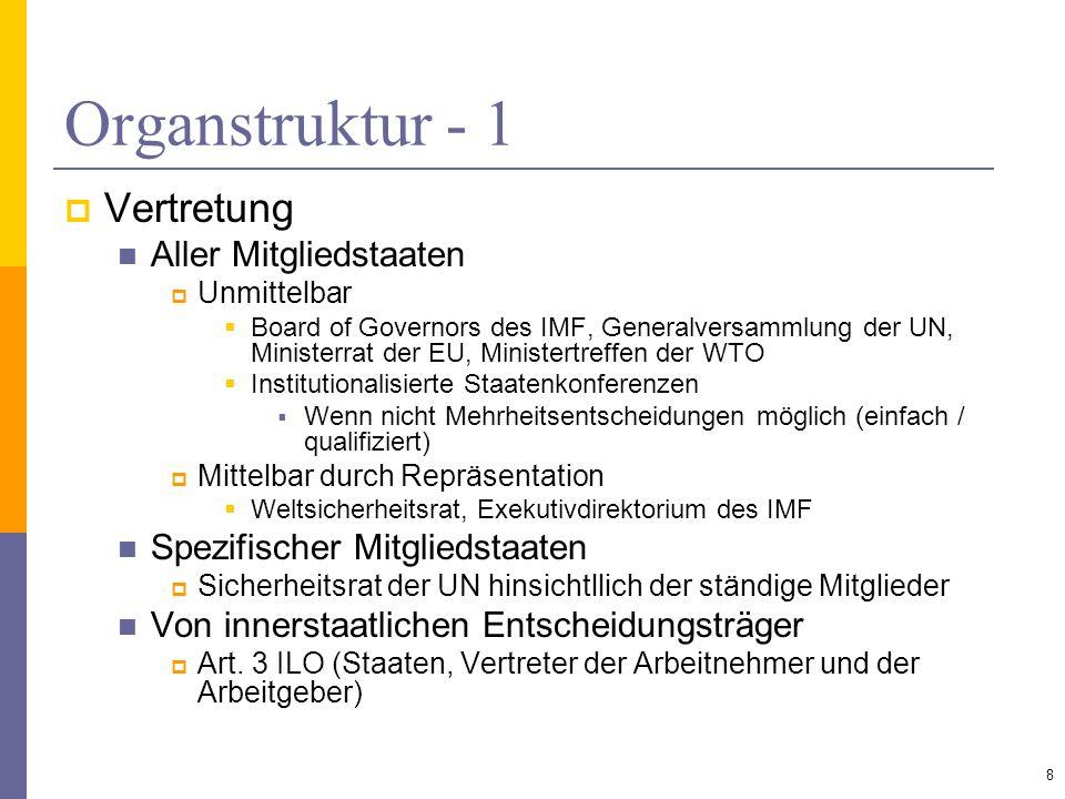 Organstruktur - 1 Vertretung Aller Mitgliedstaaten Unmittelbar Board of Governors des IMF, Generalversammlung der UN, Ministerrat der EU, Ministertref