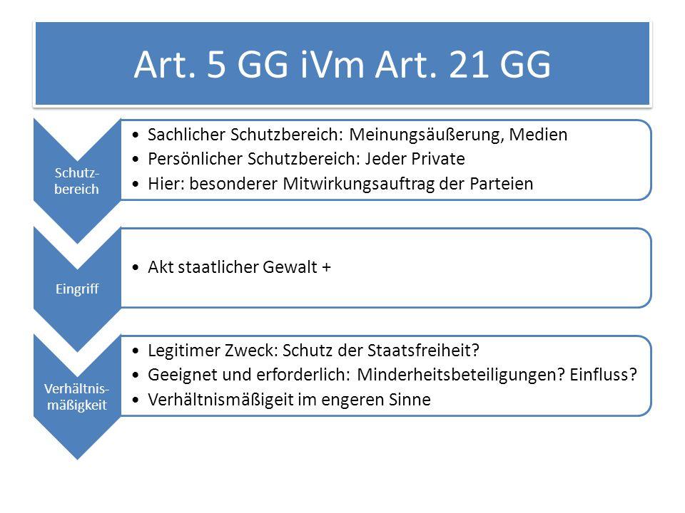 Art.5 GG iVm Art.