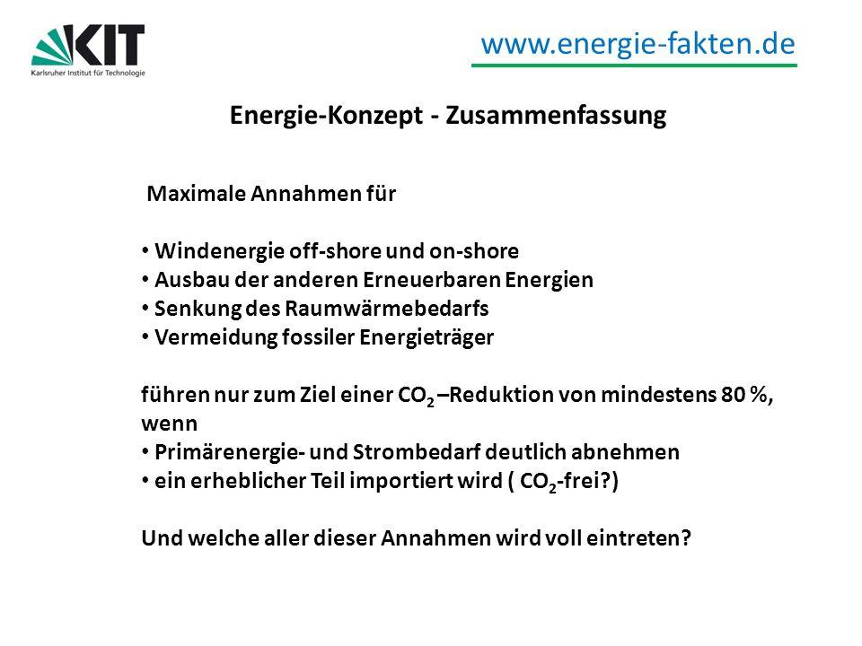 www.energie-fakten.de Energie-Konzept - Zusammenfassung Maximale Annahmen für Windenergie off-shore und on-shore Ausbau der anderen Erneuerbaren Energ
