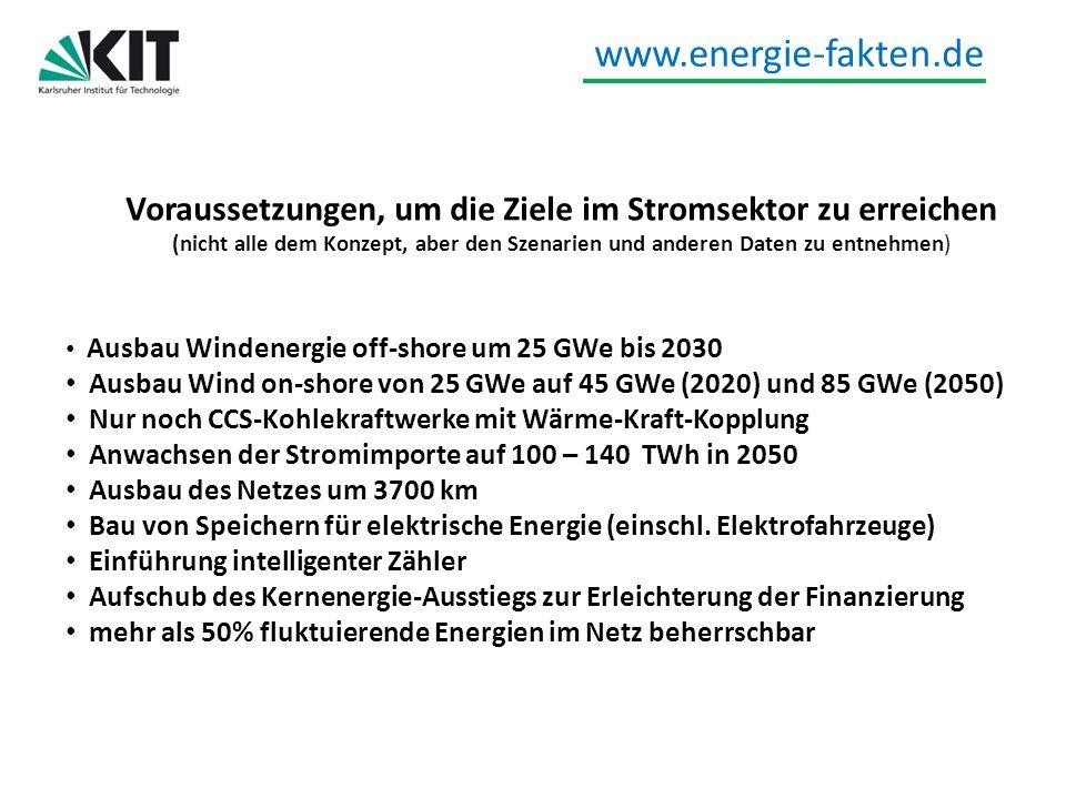 www.energie-fakten.de Voraussetzungen, um die Ziele im Stromsektor zu erreichen (nicht alle dem Konzept, aber den Szenarien und anderen Daten zu entne