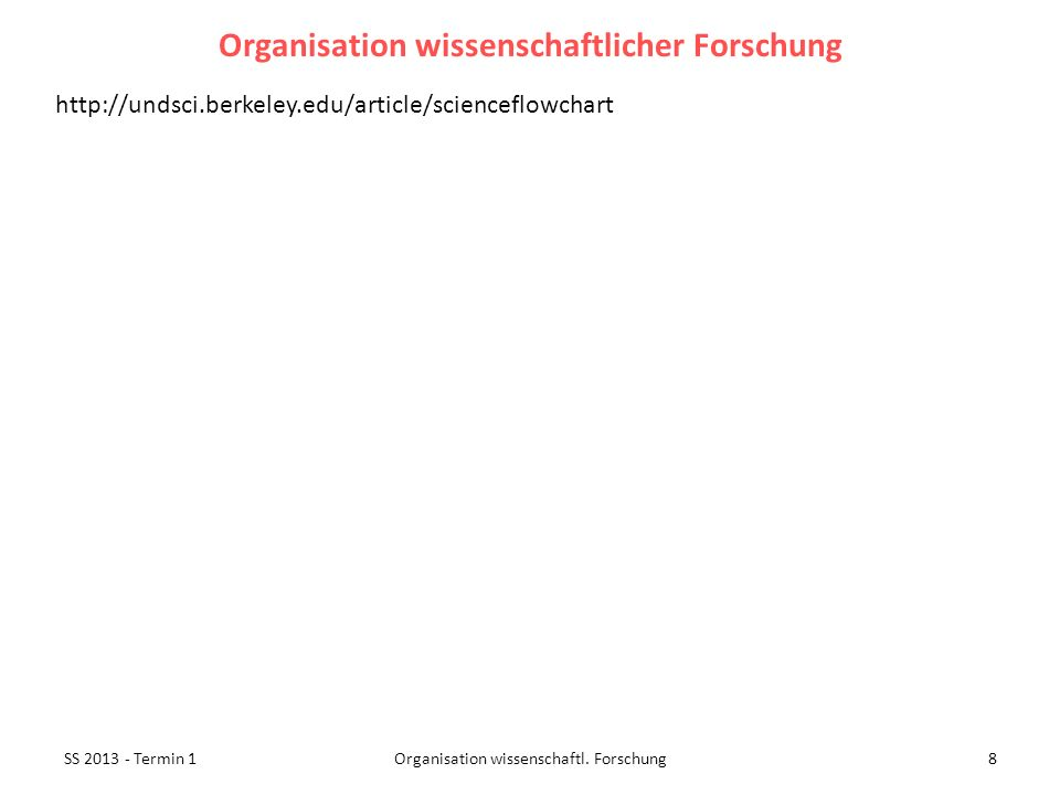 SS 2013 - Termin 18Organisation wissenschaftl. Forschung http://undsci.berkeley.edu/article/scienceflowchart Organisation wissenschaftlicher Forschung
