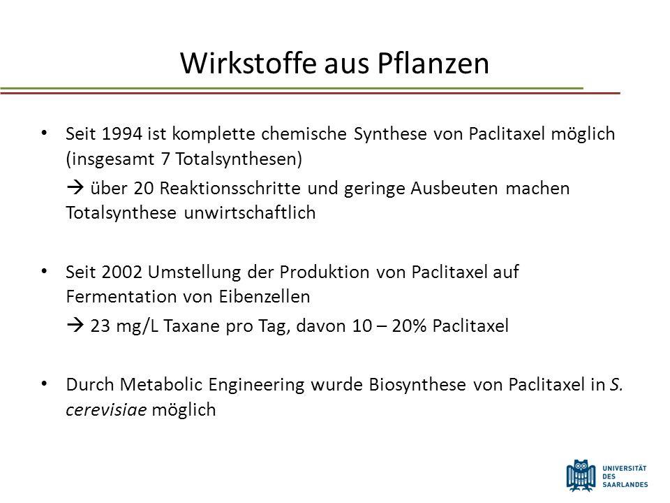 Wirkstoffe aus Pflanzen Seit 1994 ist komplette chemische Synthese von Paclitaxel möglich (insgesamt 7 Totalsynthesen) über 20 Reaktionsschritte und geringe Ausbeuten machen Totalsynthese unwirtschaftlich Seit 2002 Umstellung der Produktion von Paclitaxel auf Fermentation von Eibenzellen 23 mg/L Taxane pro Tag, davon 10 – 20% Paclitaxel Durch Metabolic Engineering wurde Biosynthese von Paclitaxel in S.